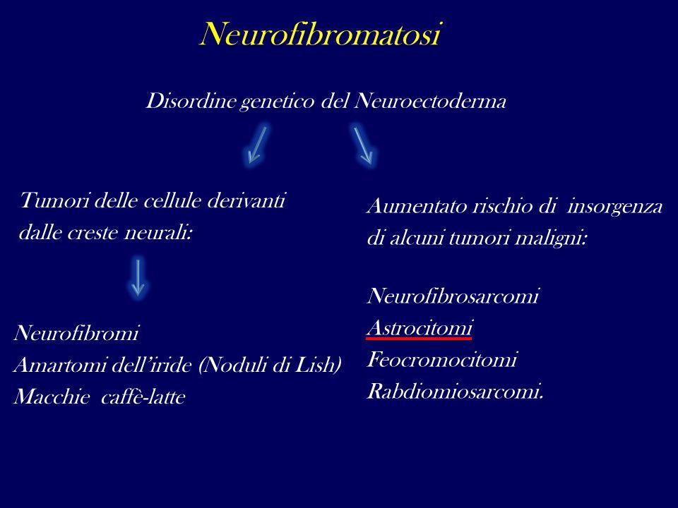 Neurofibromatosi Disordine genetico del Neuroectoderma