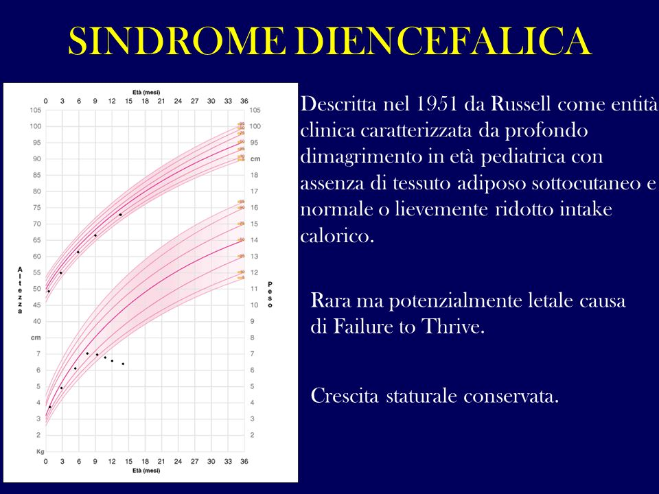 SINDROME DIENCEFALICA