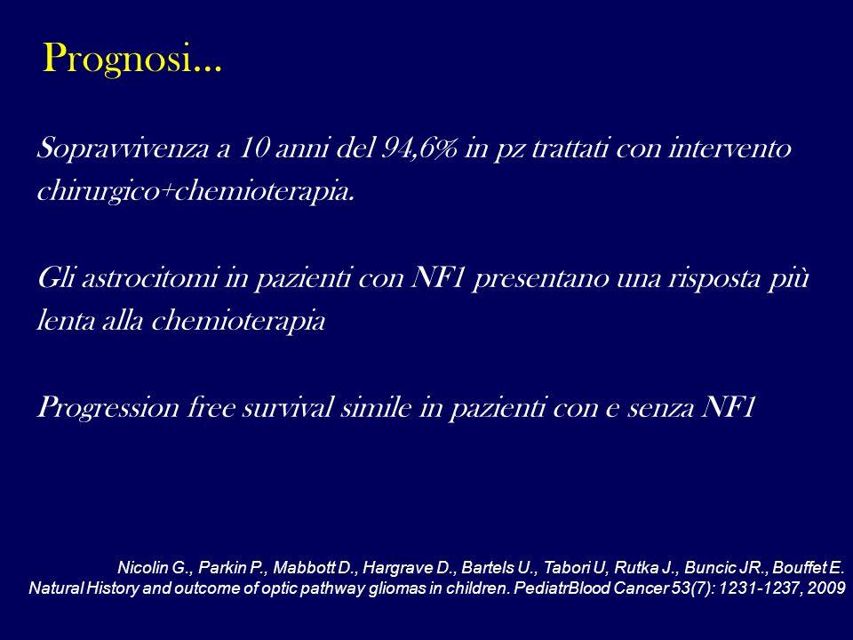 Prognosi…Sopravvivenza a 10 anni del 94,6% in pz trattati con intervento chirurgico+chemioterapia.