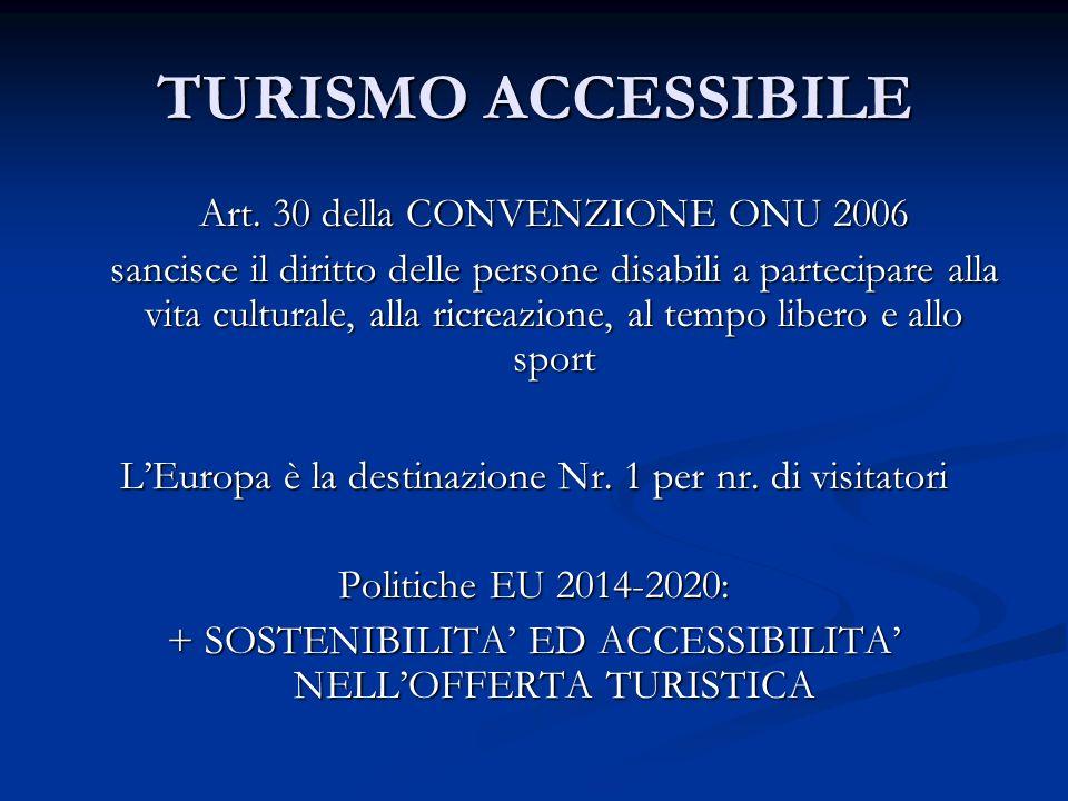 TURISMO ACCESSIBILE Art. 30 della CONVENZIONE ONU 2006