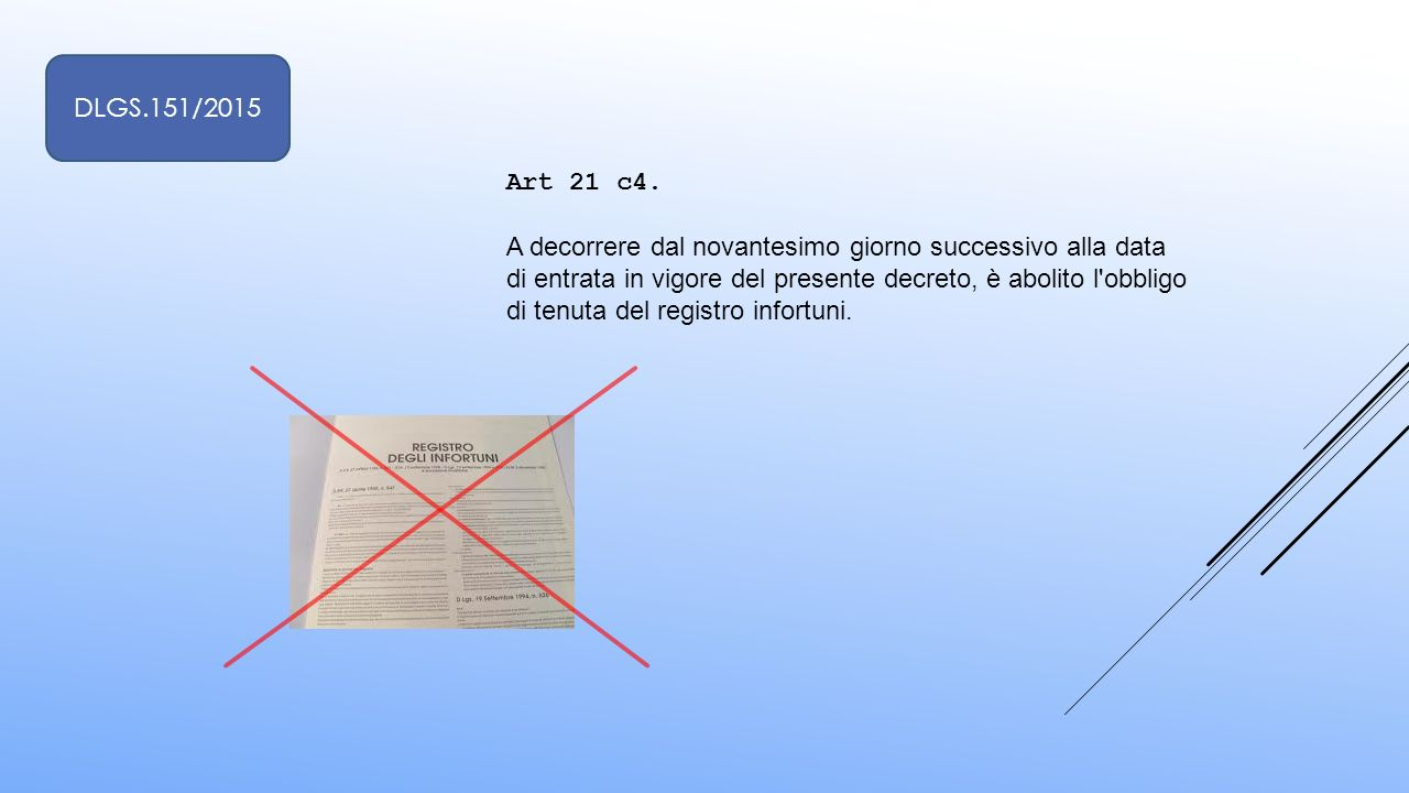 DLGS.151/2015 Art 21 c4.