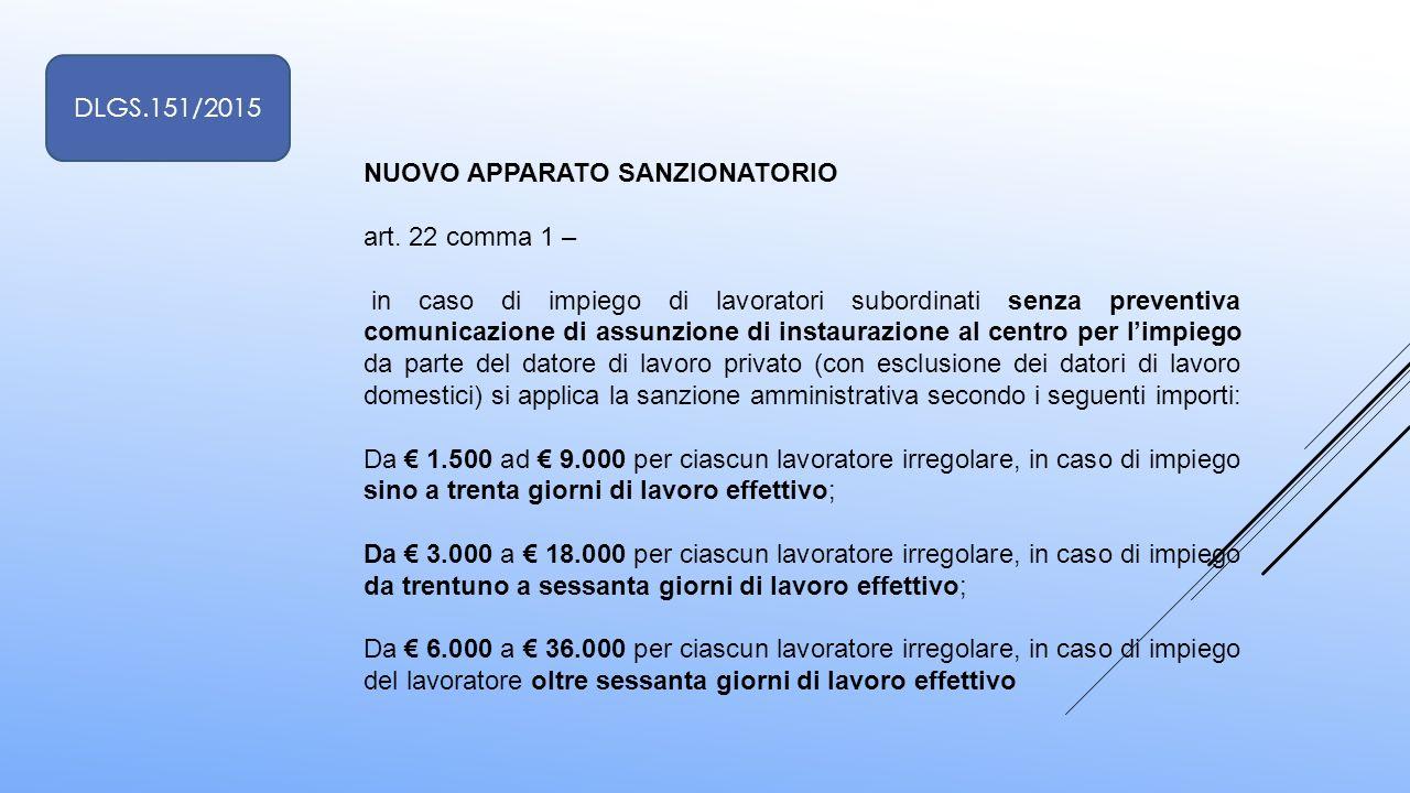 DLGS.151/2015 NUOVO APPARATO SANZIONATORIO. art. 22 comma 1 –