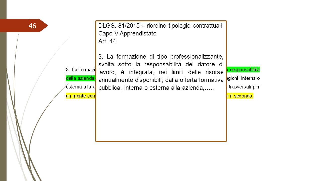 DLGS. 81/2015 – riordino tipologie contrattuali