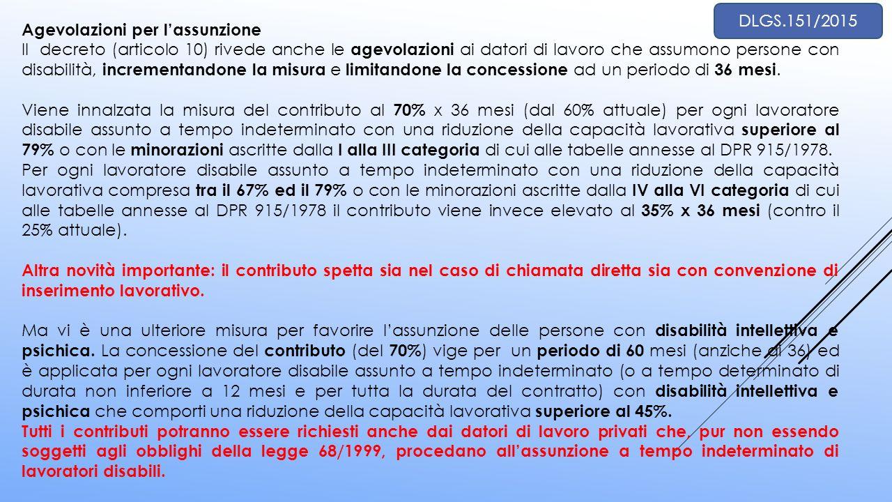 DLGS.151/2015 Agevolazioni per l'assunzione.