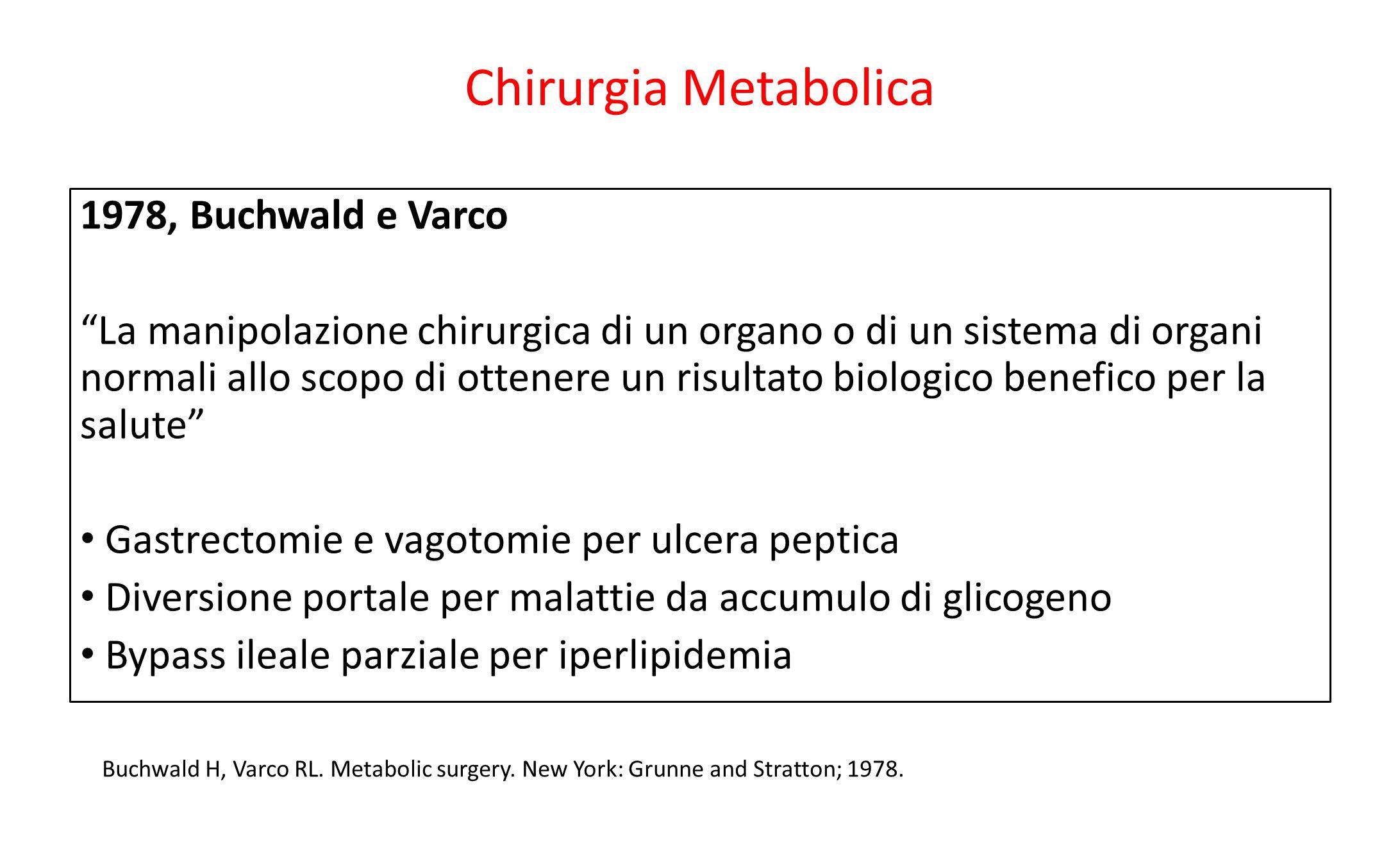 Chirurgia Metabolica 1978, Buchwald e Varco