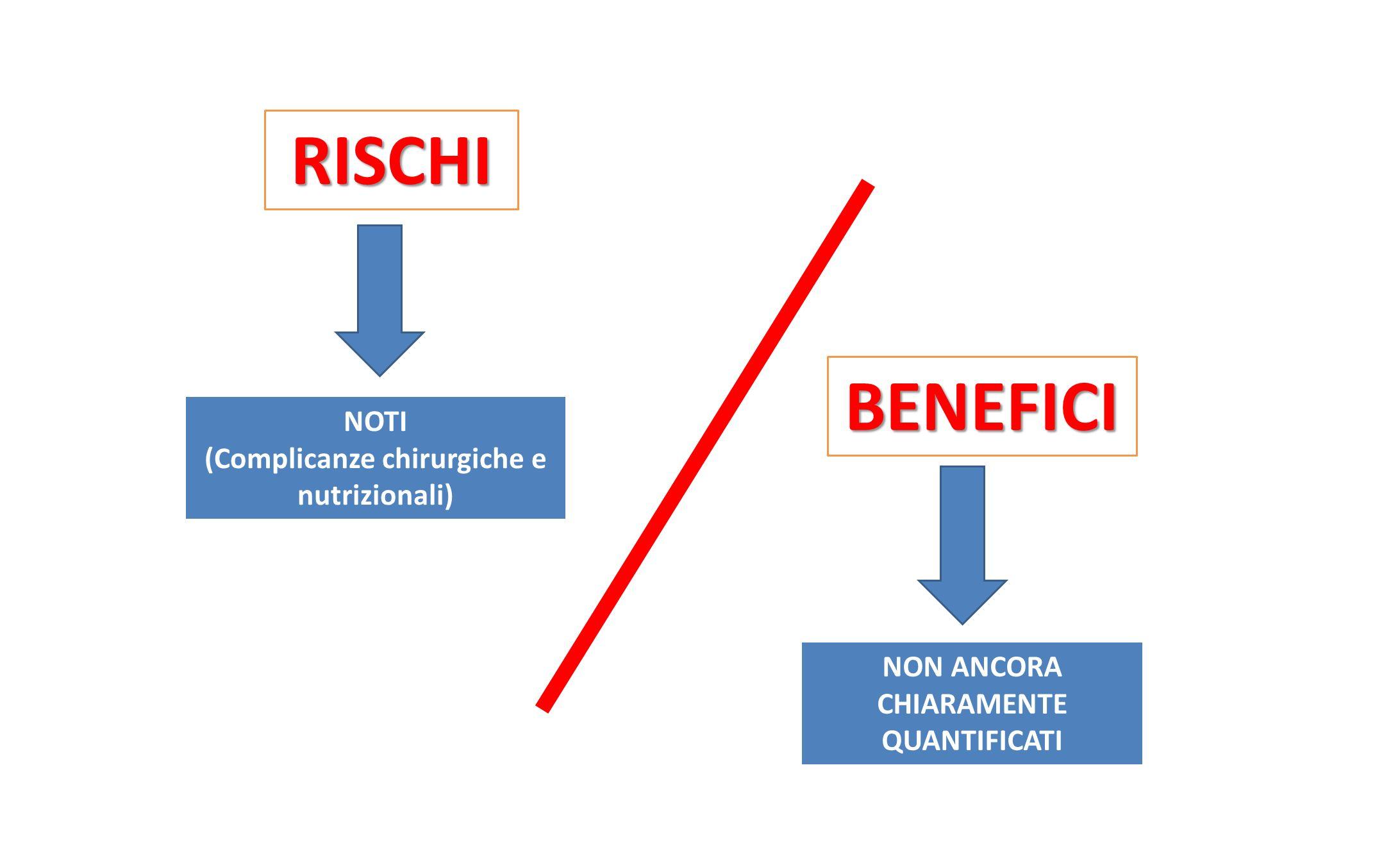 RISCHI BENEFICI NOTI (Complicanze chirurgiche e nutrizionali)