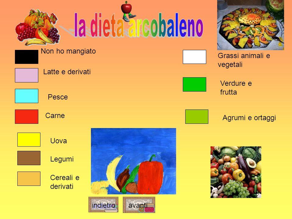 la dieta arcobaleno Non ho mangiato Grassi animali e vegetali