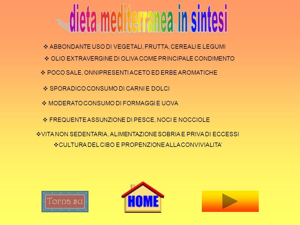 dieta mediterranea in sintesi