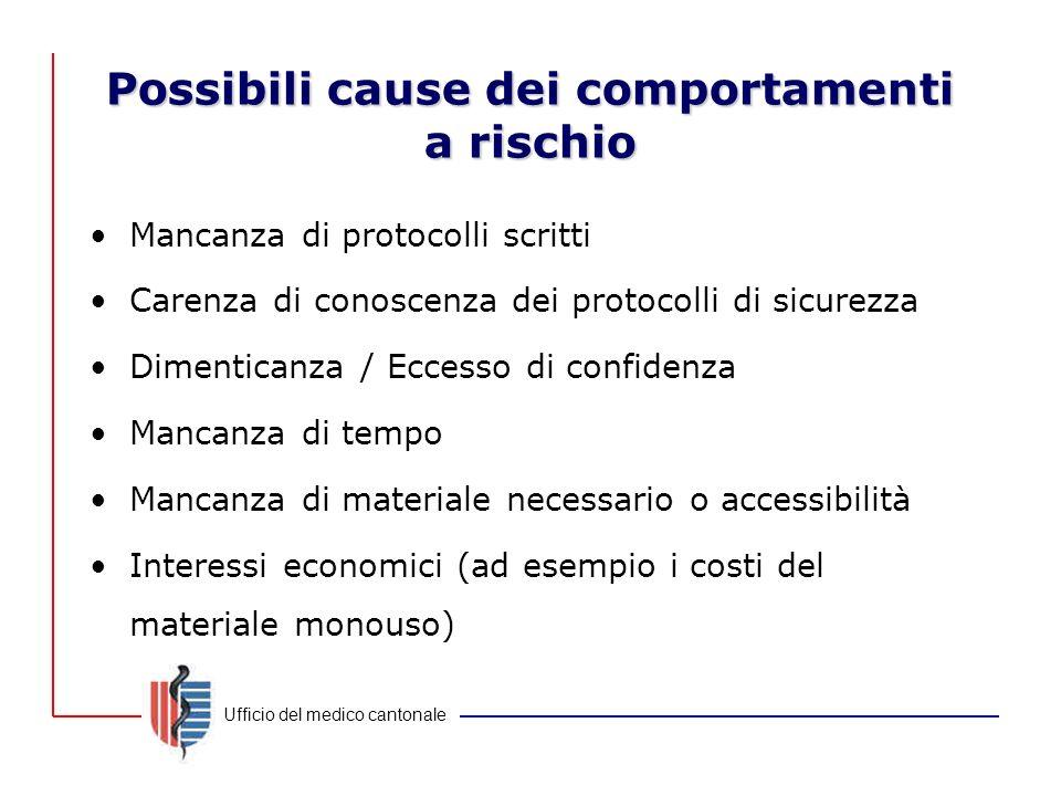 Possibili cause dei comportamenti a rischio