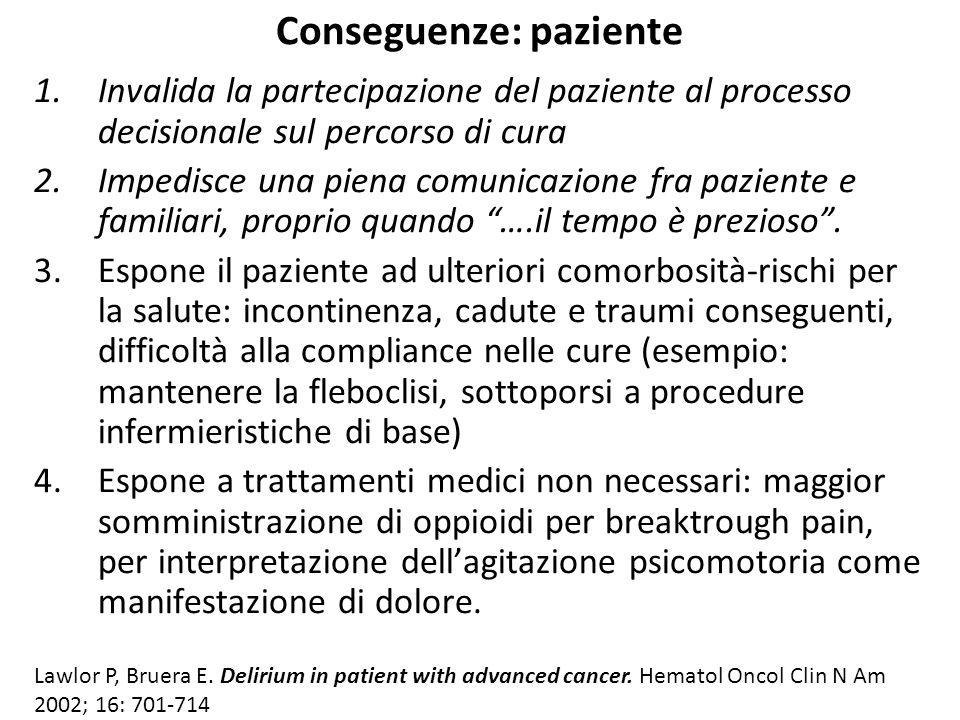 Conseguenze: paziente