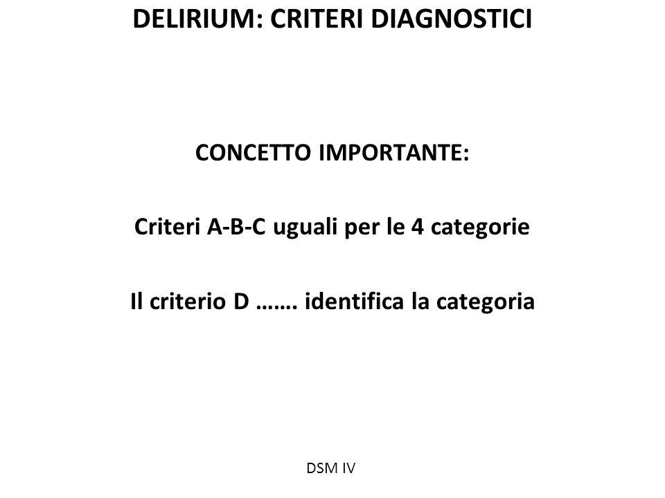 DELIRIUM: CRITERI DIAGNOSTICI