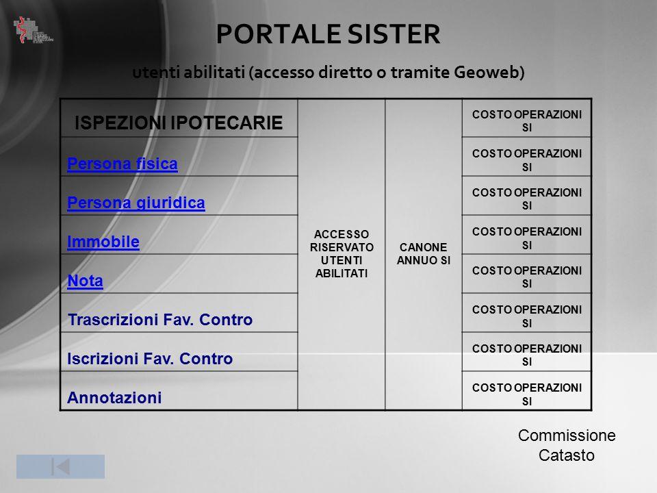 PORTALE SISTER utenti abilitati (accesso diretto o tramite Geoweb)