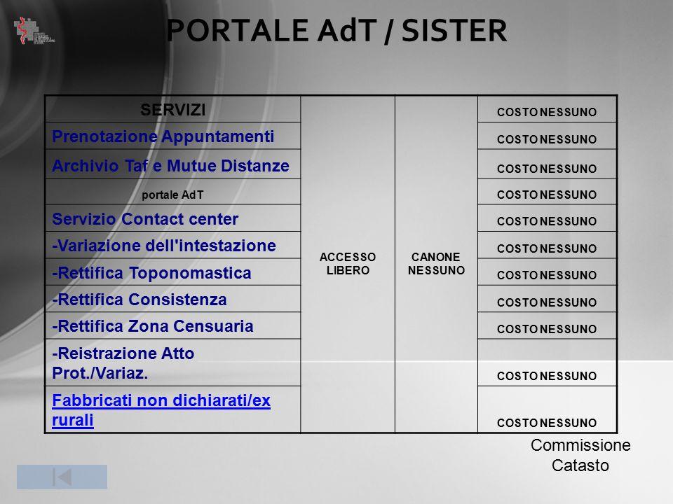 PORTALE AdT / SISTER SERVIZI Prenotazione Appuntamenti