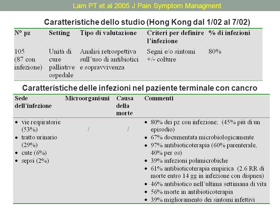 Caratteristiche dello studio (Hong Kong dal 1/02 al 7/02)