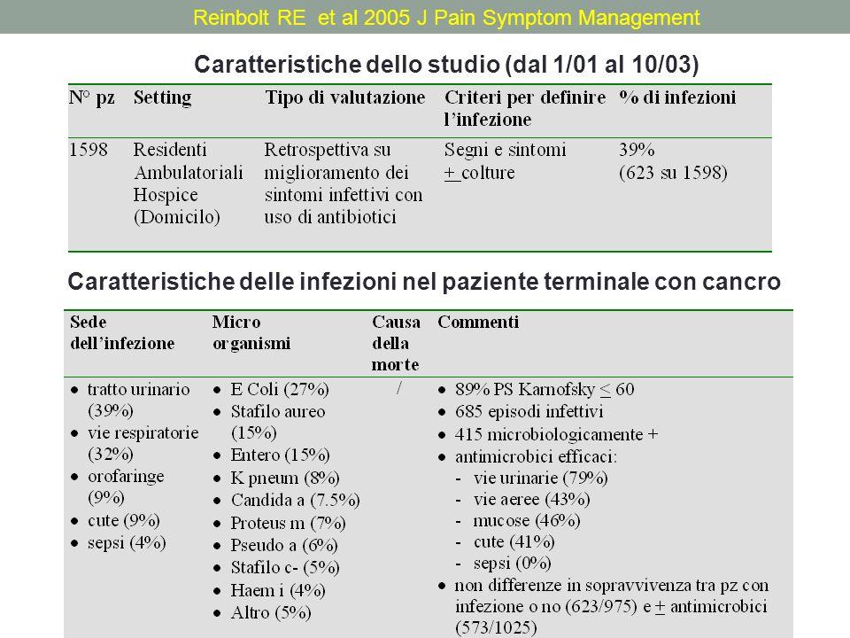 Caratteristiche dello studio (dal 1/01 al 10/03)