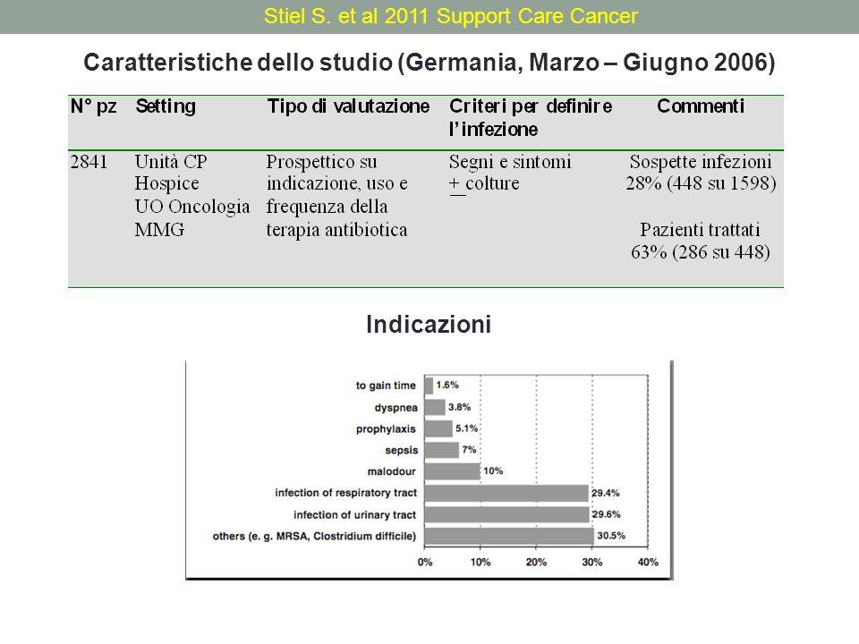 Caratteristiche dello studio (Germania, Marzo – Giugno 2006)