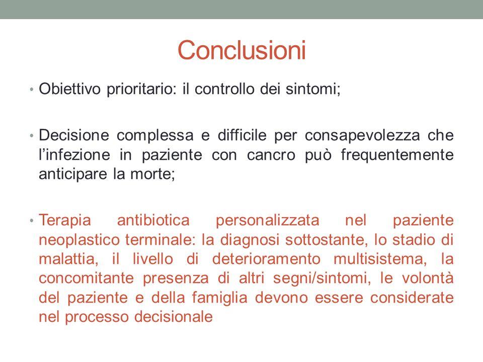 Conclusioni Obiettivo prioritario: il controllo dei sintomi;
