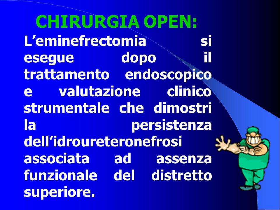 CHIRURGIA OPEN: