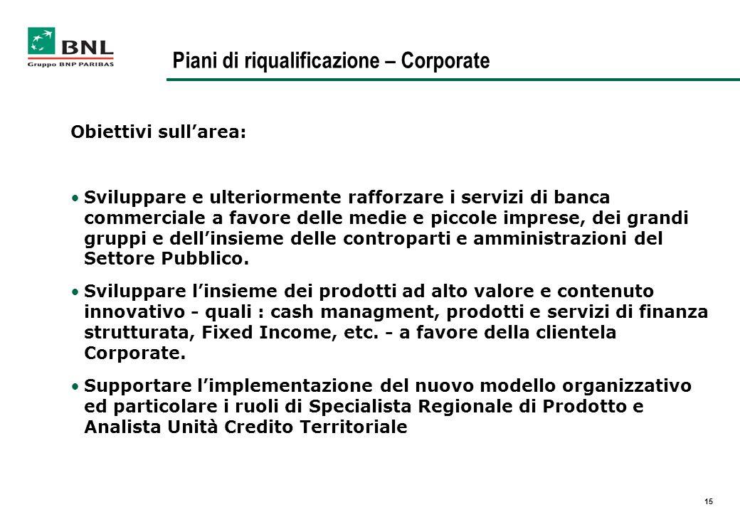 Piani di riqualificazione – Corporate