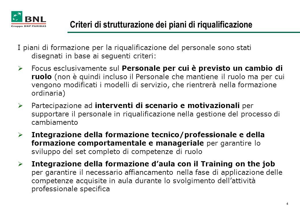 Criteri di strutturazione dei piani di riqualificazione