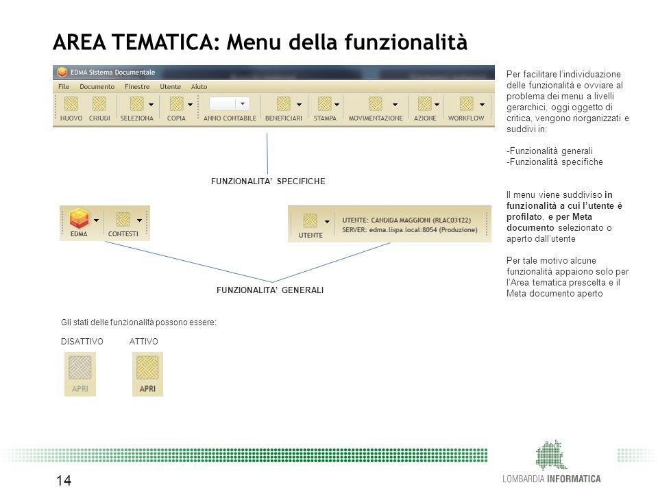 AREA TEMATICA: Menu della funzionalità