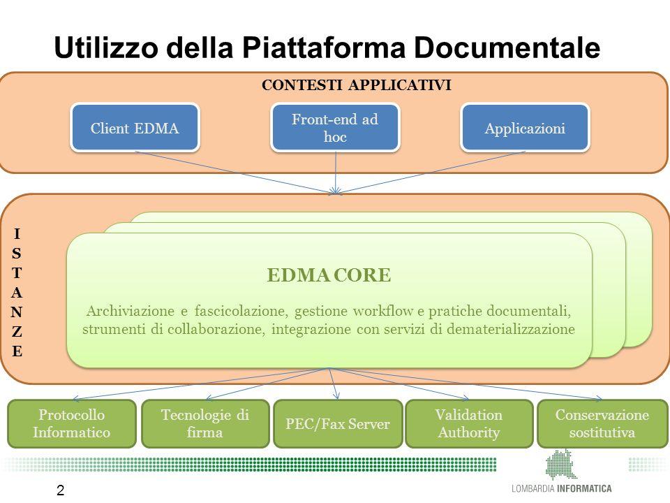 Utilizzo della Piattaforma Documentale