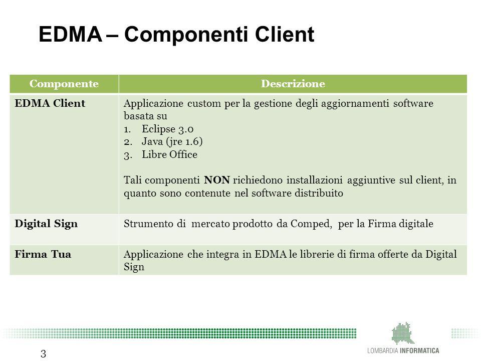 EDMA – Componenti Client