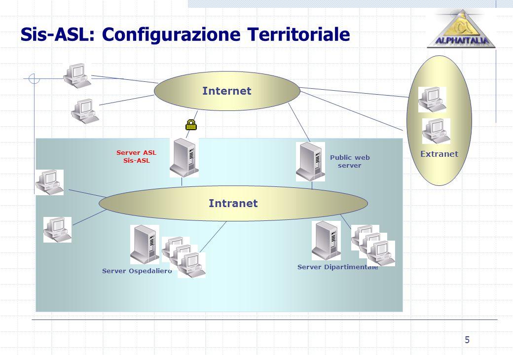 Server Dipartimentale