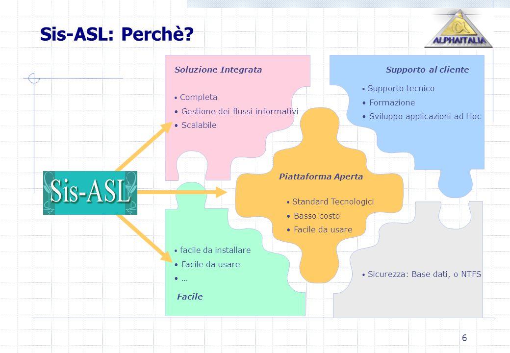 Sis-ASL: Perchè Soluzione Integrata Supporto al cliente Formazione