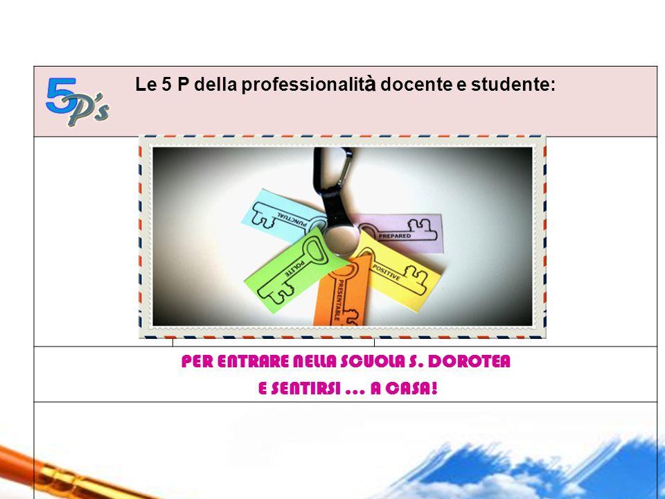 Le 5 P della professionalità docente e studente: