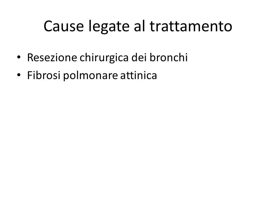 Cause legate al trattamento