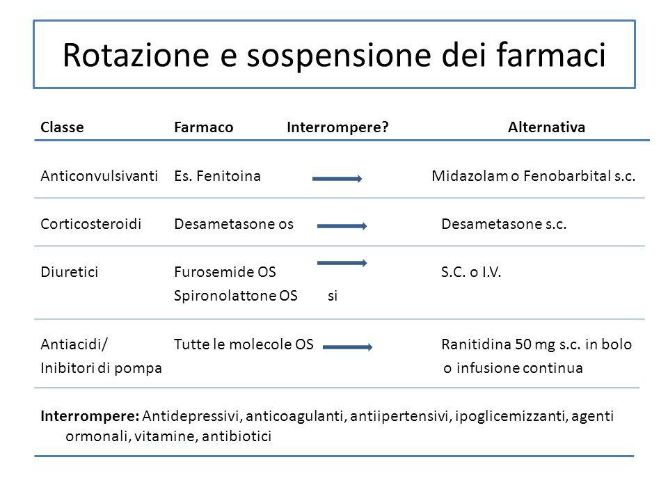 Rotazione e sospensione dei farmaci