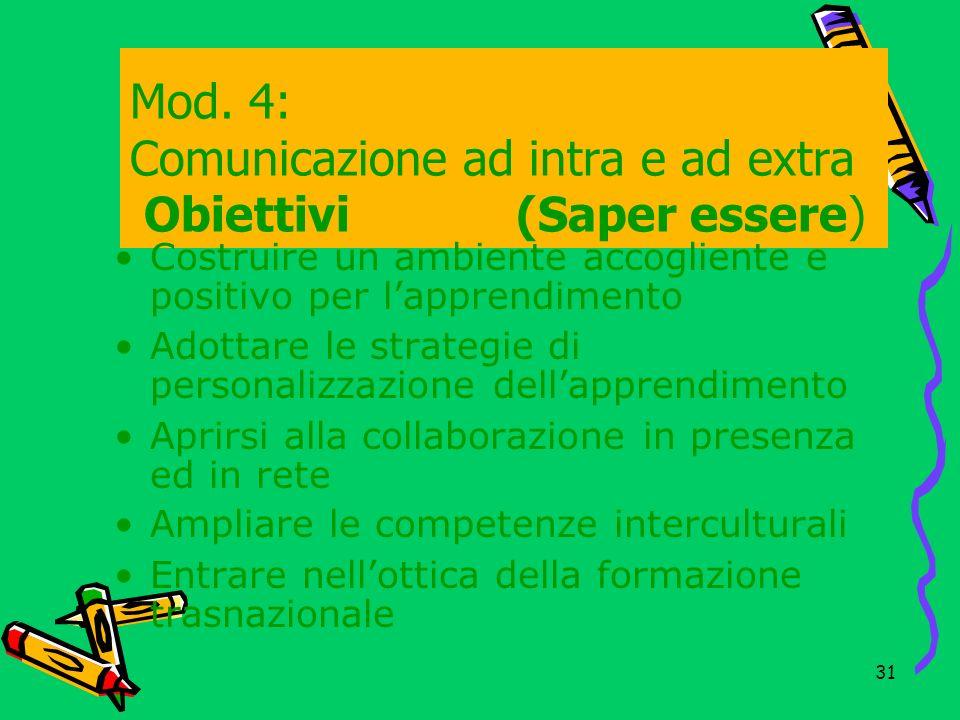 Mod. 4: Comunicazione ad intra e ad extra Obiettivi (Saper essere)