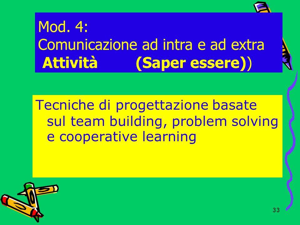 Mod. 4: Comunicazione ad intra e ad extra Attività (Saper essere))