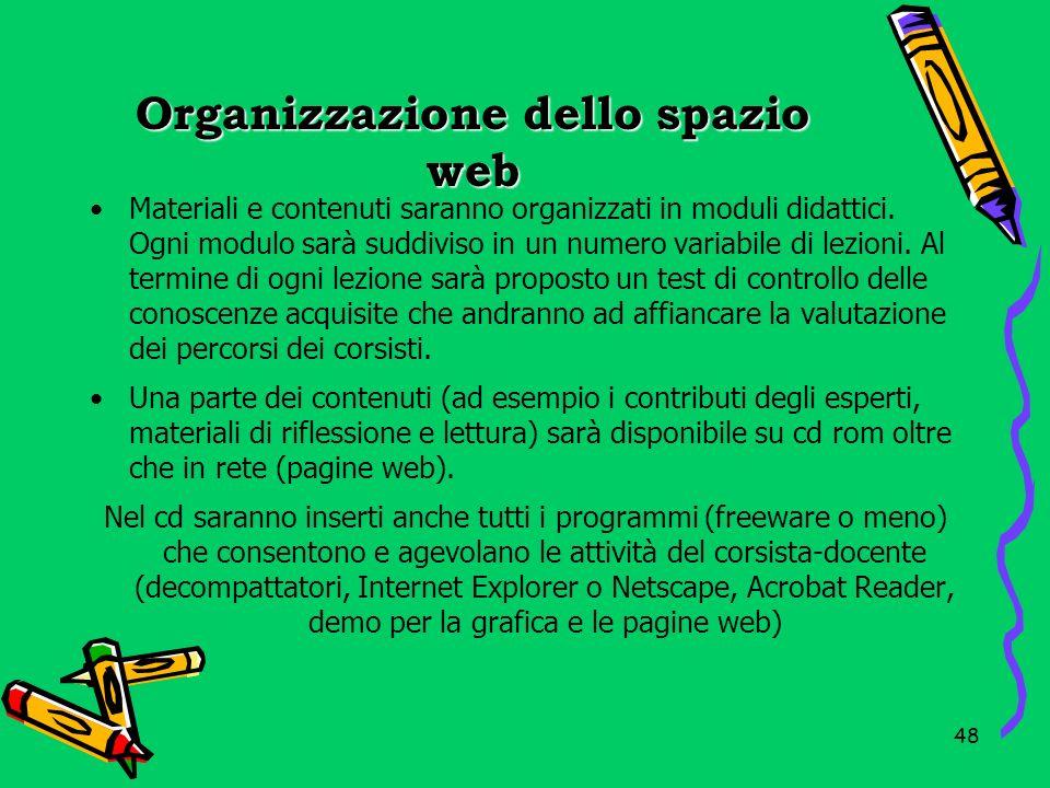 Organizzazione dello spazio web