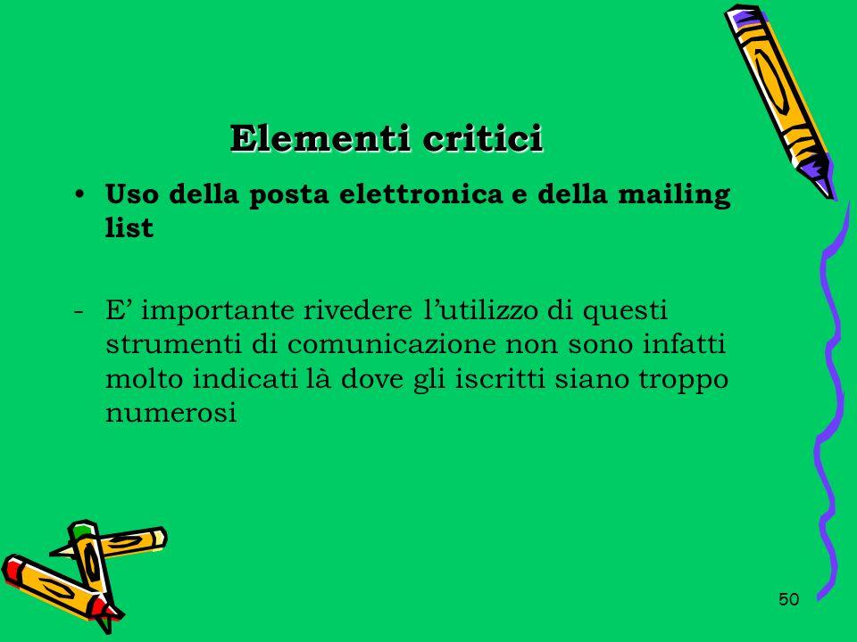 Elementi critici Uso della posta elettronica e della mailing list