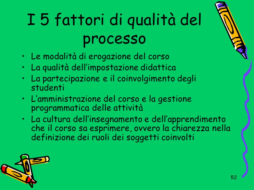 I 5 fattori di qualità del processo