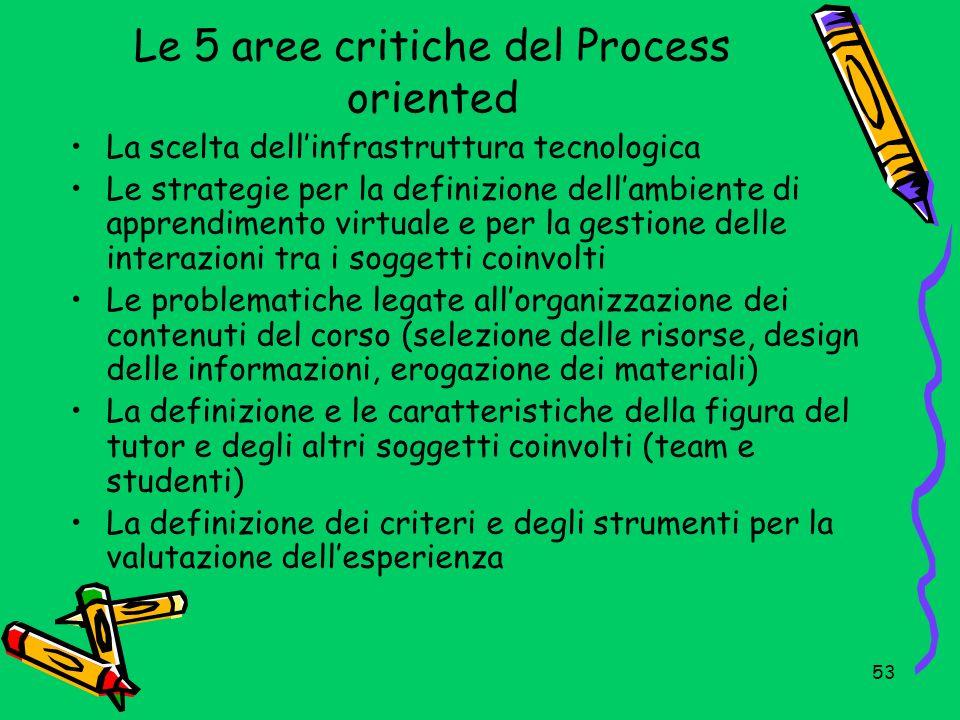 Le 5 aree critiche del Process oriented
