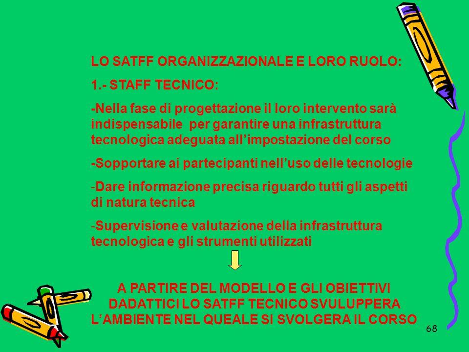 LO SATFF ORGANIZZAZIONALE E LORO RUOLO: