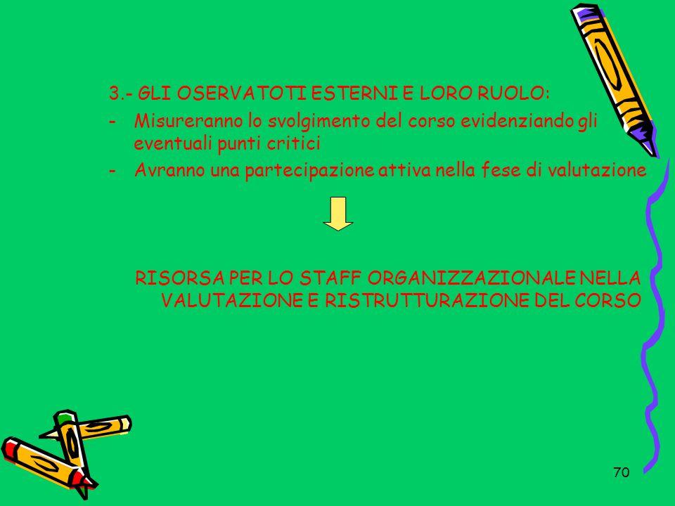 3.- GLI OSERVATOTI ESTERNI E LORO RUOLO: