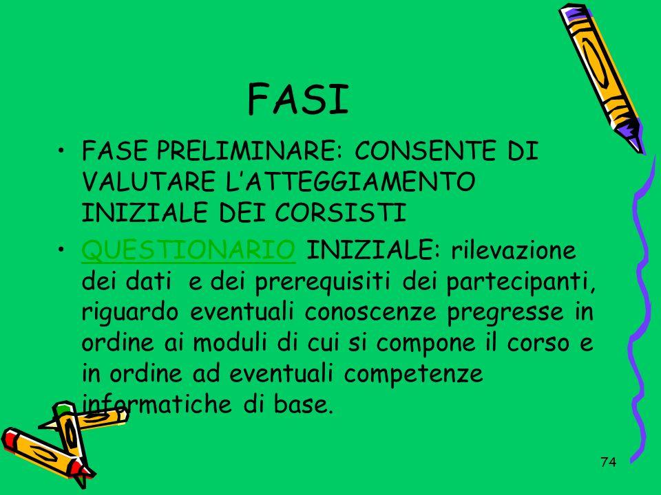 FASI FASE PRELIMINARE: CONSENTE DI VALUTARE L'ATTEGGIAMENTO INIZIALE DEI CORSISTI.