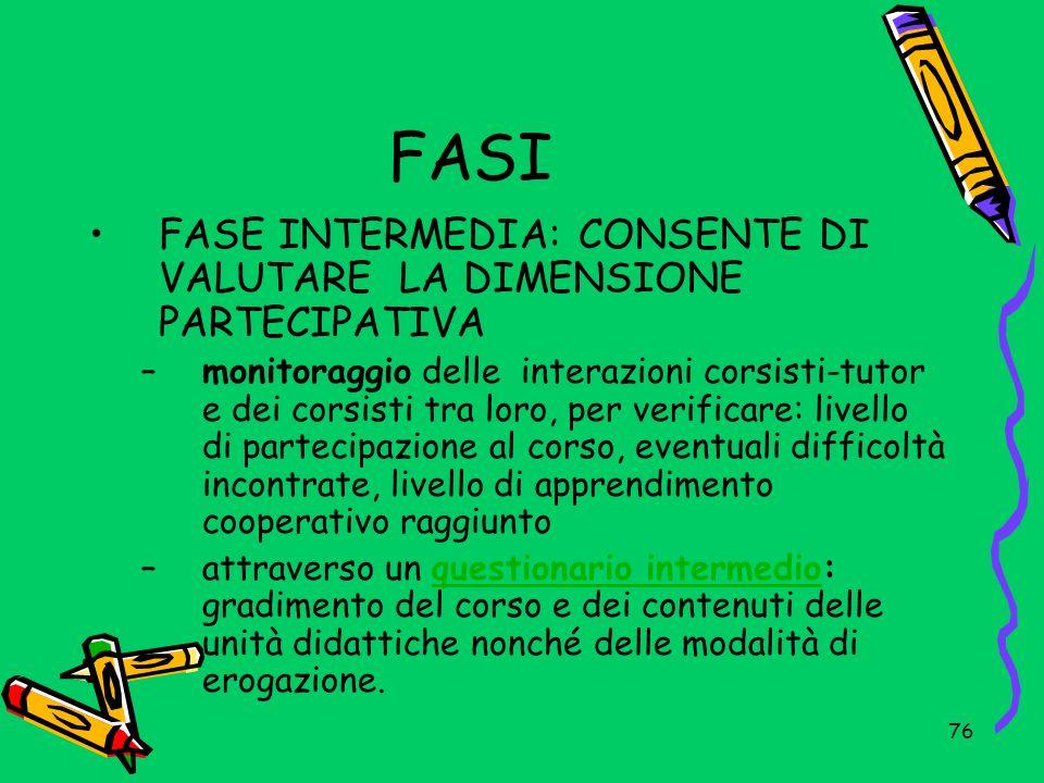 FASI FASE INTERMEDIA: CONSENTE DI VALUTARE LA DIMENSIONE PARTECIPATIVA