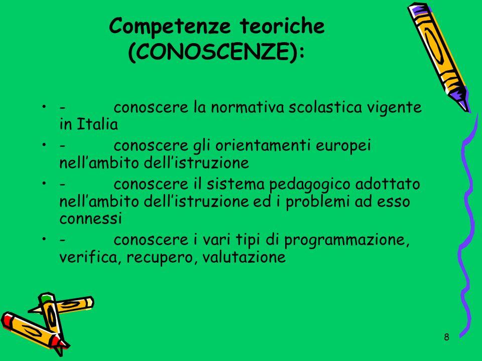 Competenze teoriche (CONOSCENZE):