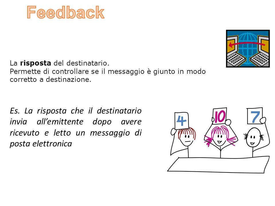 Feedback La risposta del destinatario. Permette di controllare se il messaggio è giunto in modo corretto a destinazione.