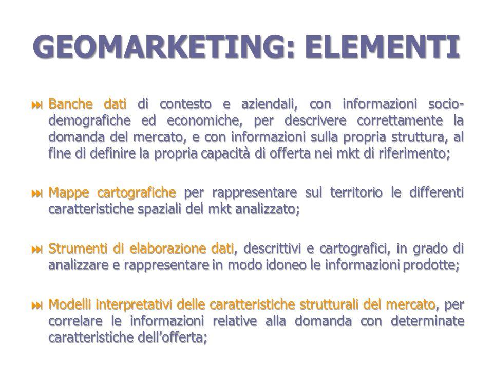 GEOMARKETING: ELEMENTI