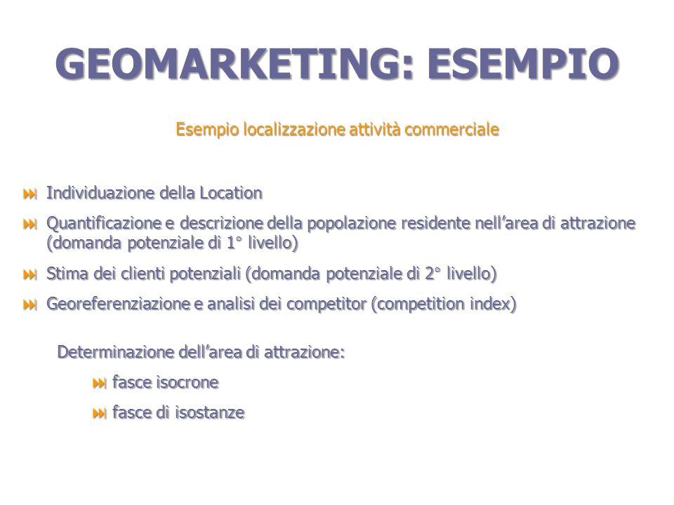 GEOMARKETING: ESEMPIO