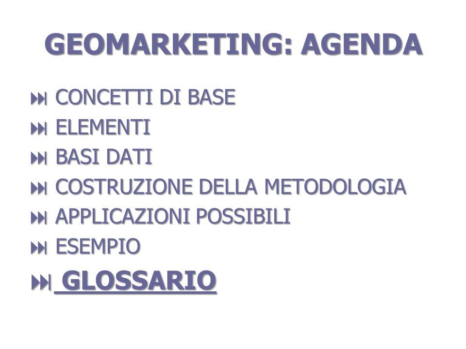 GEOMARKETING: AGENDA GLOSSARIO CONCETTI DI BASE ELEMENTI BASI DATI