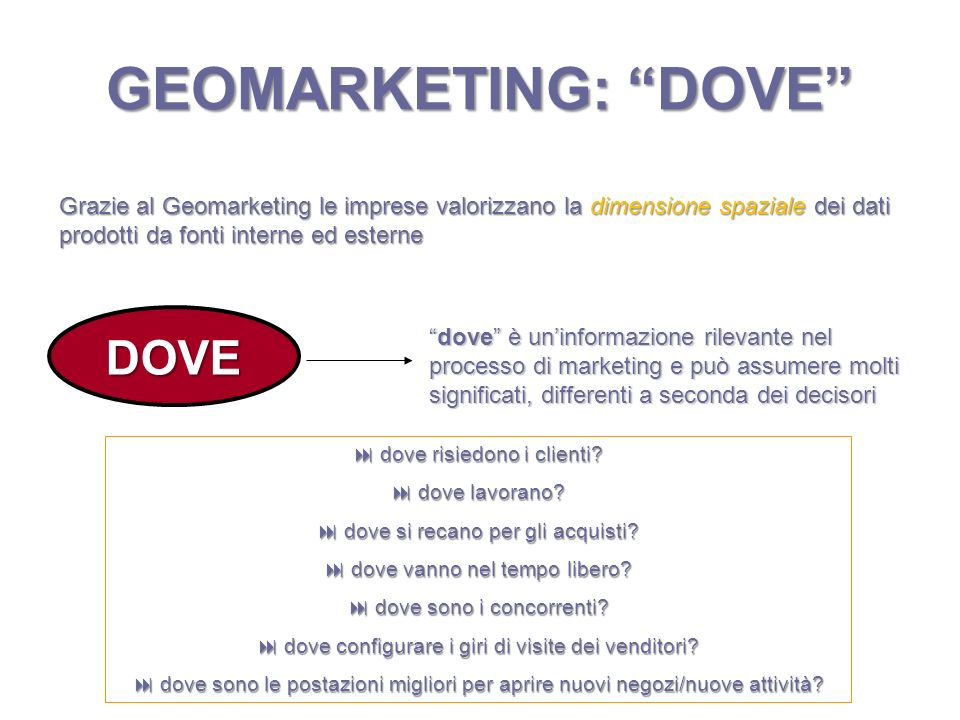GEOMARKETING: DOVE DOVE