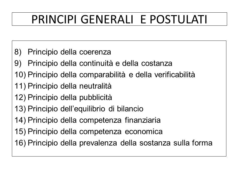 PRINCIPI GENERALI E POSTULATI
