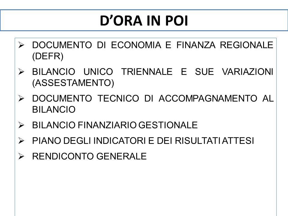 D'ORA IN POI DOCUMENTO DI ECONOMIA E FINANZA REGIONALE (DEFR)